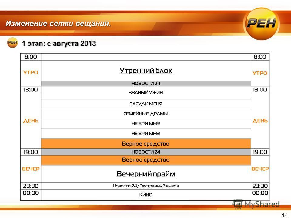 Изменение сетки вещания. 1 этап: с августа 2013 14