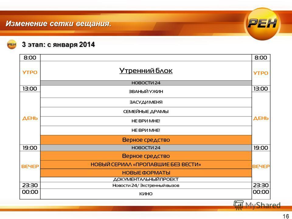 Изменение сетки вещания. 3 этап: с января 2014 16