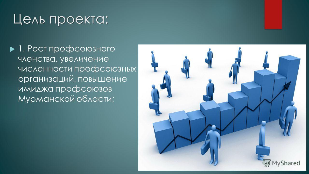 Цель проекта: 1. Рост профсоюзного членства, увеличение численности профсоюзных организаций, повышение имиджа профсоюзов Мурманской области;