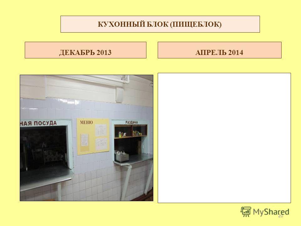 КУХОННЫЙ БЛОК (ПИЩЕБЛОК) ДЕКАБРЬ 2013АПРЕЛЬ 2014 20