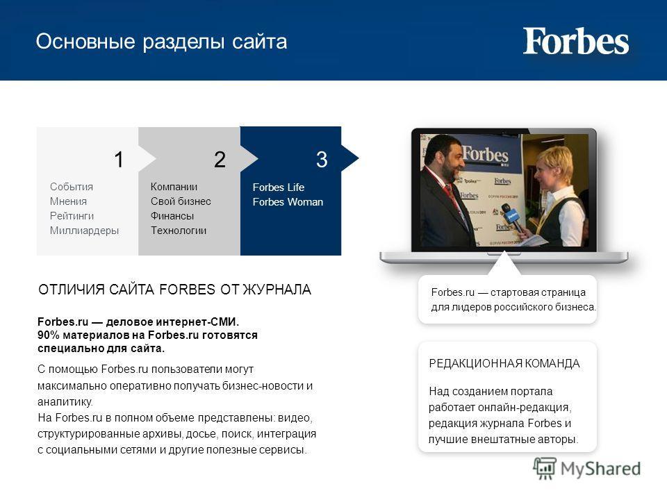 Основные разделы сайта 123 События Мнения Рейтинги Миллиардеры Компании Свой бизнес Финансы Технологии Forbes Life Forbes Woman Forbes.ru деловое интернет-СМИ. 90% материалов на Forbes.ru готовятся специально для сайта. С помощью Forbes.ru пользовате