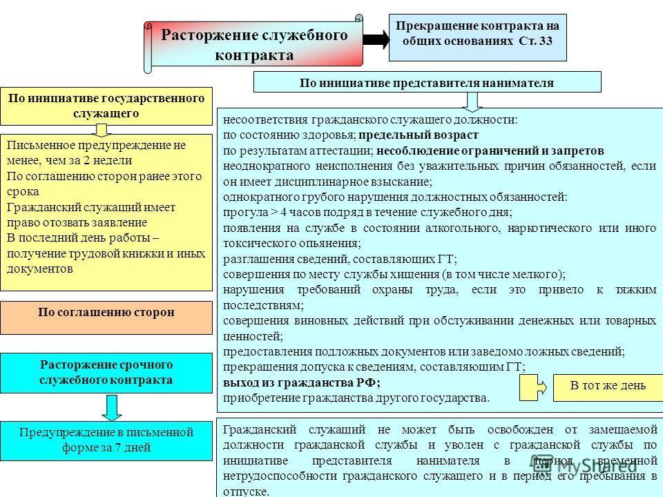 Закон України «Про прокуратуру» (2014) Вікіпедія