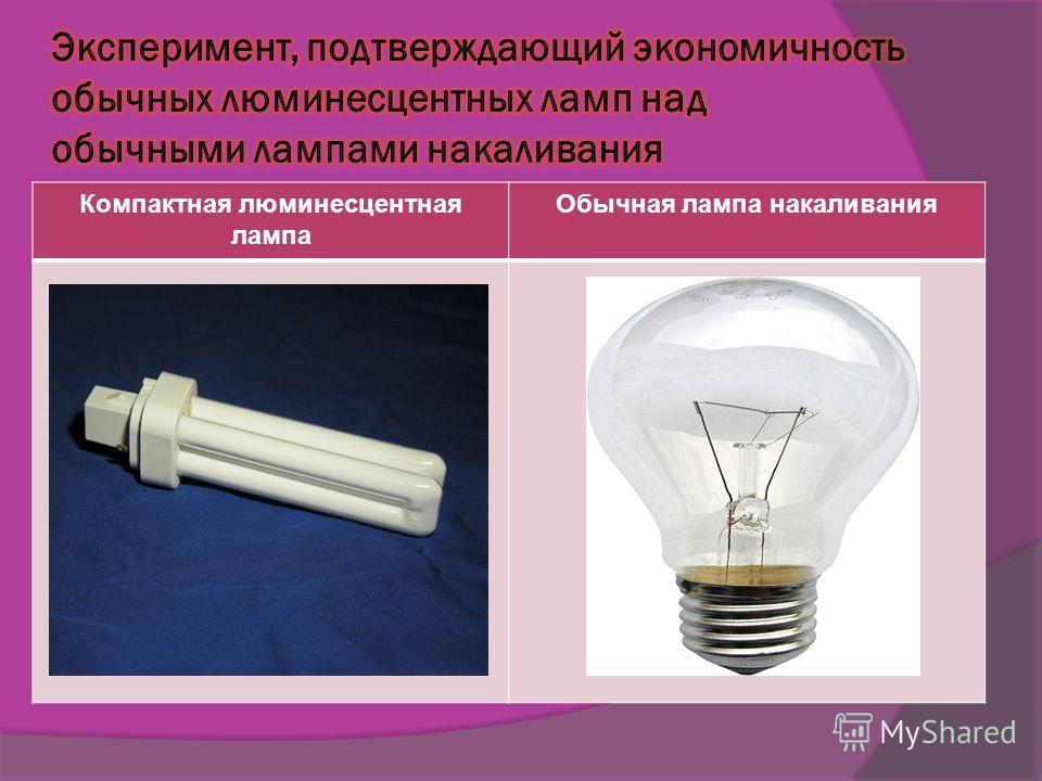 Компактная люминесцентная лампа Обычная лампа накаливания