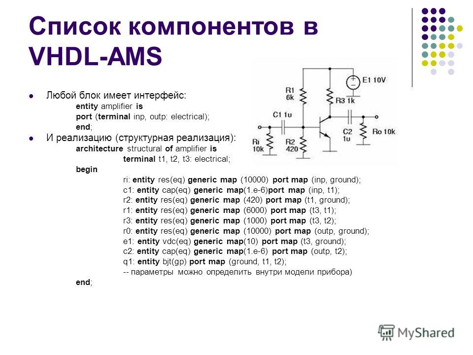 Список компонентов в VHDL-AMS Любой блок имеет интерфейс: entity amplifier is port (terminal inp, outp: electrical); end; И реализацию (структурная реализация): architecture structural of amplifier is terminal t1, t2, t3: electrical; begin ri: entity
