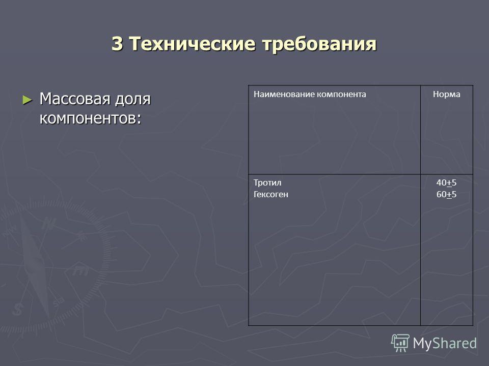 3 Технические требования Массовая доля компонентов: Массовая доля компонентов: Наименование компонентаНорма Тротил Гексоген 40+5 60+5