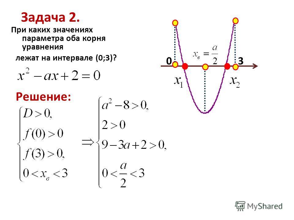 Задача 2. При каких значениях параметра оба корня уравнения лежат на интервале (0;3)? Решение: 30