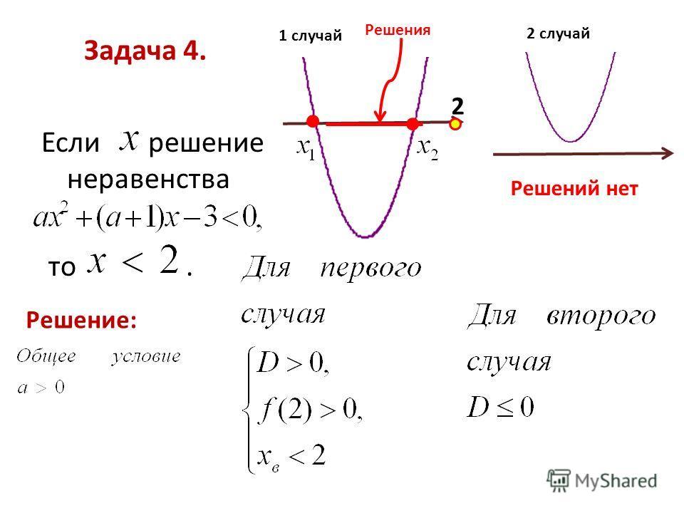 Задача 4. Если решение неравенства то. Решение: 1 случай Решения 2 2 случай Решений нет