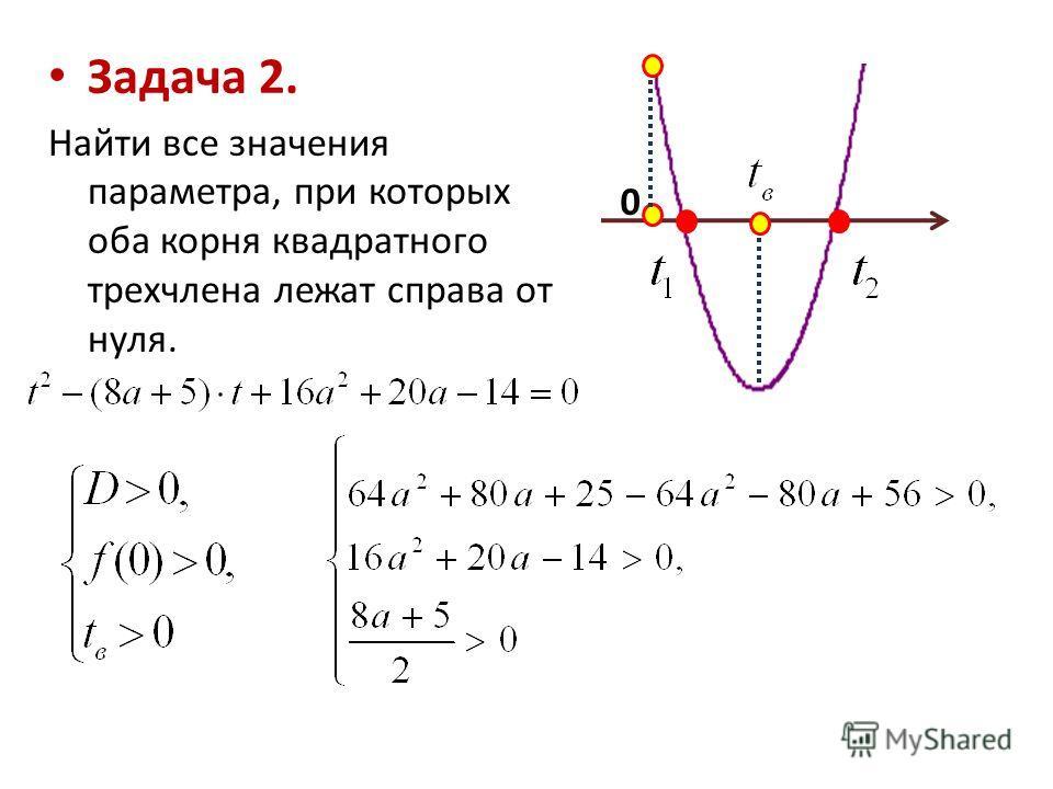 Задача 2. Найти все значения параметра, при которых оба корня квадратного трехчлена лежат справа от нуля. 0
