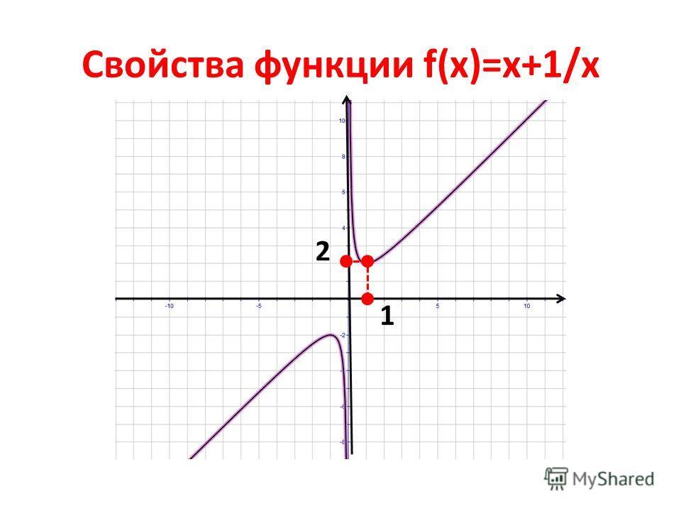Свойства функции f(x)=x+1/x 1 2