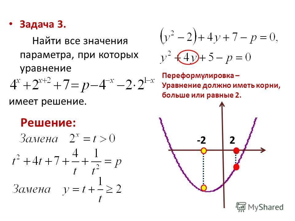Задача 3. Найти все значения параметра, при которых уравнение имеет решение. Решение: Переформулировка – Уравнение должно иметь корни, больше или равные 2. 2-2