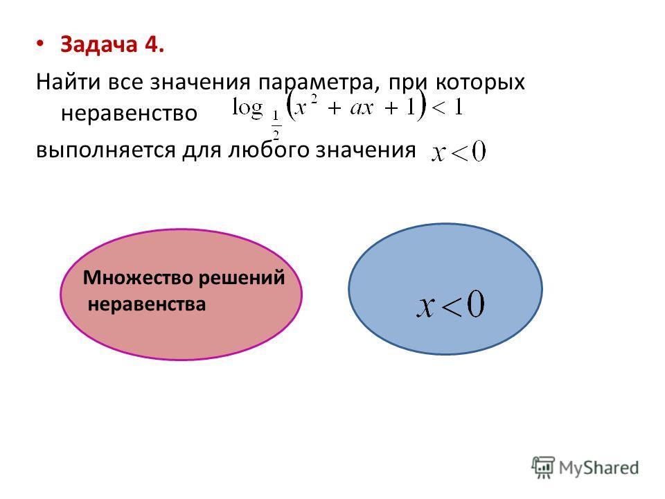 Задача 4. Найти все значения параметра, при которых неравенство выполняется для любого значения Множество решений неравенства
