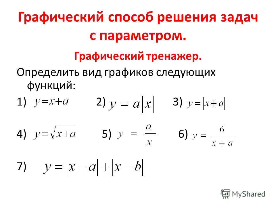 Графический способ решения задач с параметром. Графический тренажер. Определить вид графиков следующих функций: 1) 2) 3) 4) 5) 6) 7)