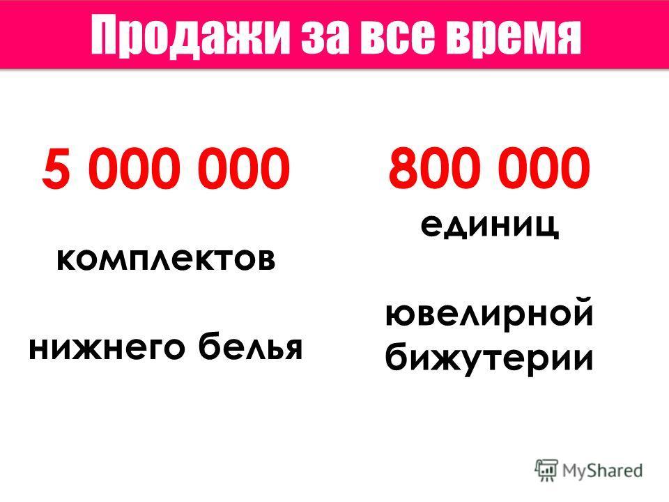 5 000 000 комплектов нижнего белья Продажи за все время 800 000 единиц ювелирной бижутерии