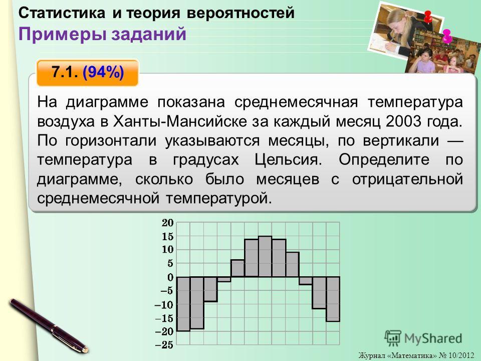 Журнал «Математика» 10/2012 Статистика и теория вероятностей Примеры заданий На диаграмме показана среднемесячная температура воздуха в Ханты-Мансийске за каждый месяц 2003 года. По горизонтали указываются месяцы, по вертикали температура в градусах