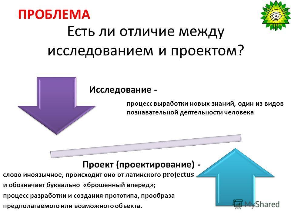 Есть ли отличие между исследованием и проектом? Исследование - Проект (проектирование) - ПРОБЛЕМА процесс выработки новых знаний, один из видов познавательной деятельности человека слово иноязычное, происходит оно от латинского projectus и обозначает