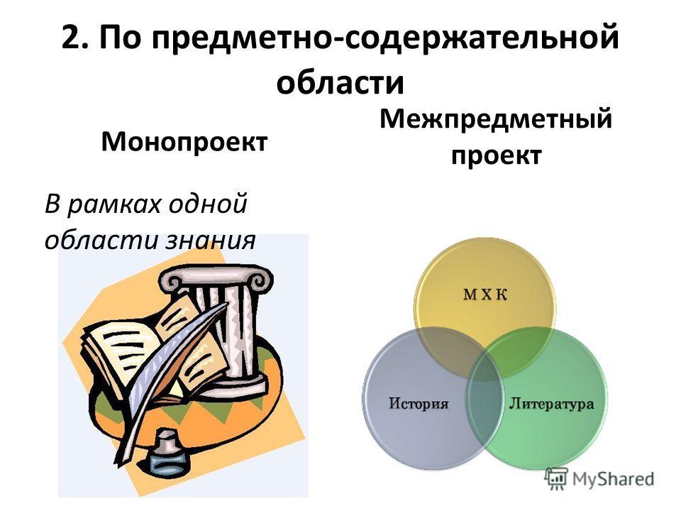 2. По предметно-содержательной области Монопроект В рамках одной области знания Межпредметный проект