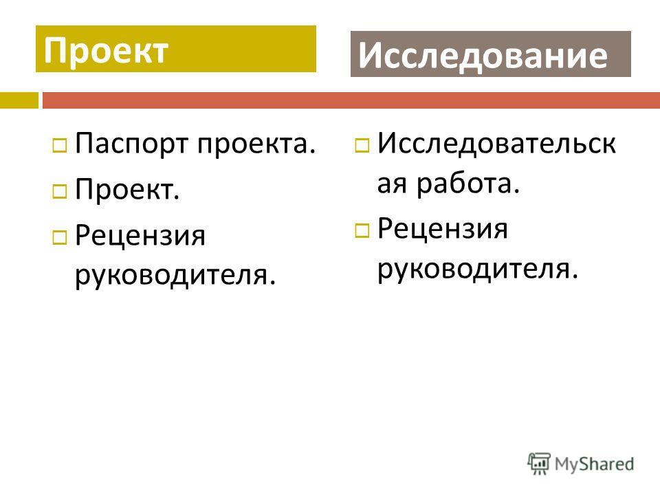 Паспорт проекта. Проект. Рецензия руководителя. Исследовательск ая работа. Рецензия руководителя. Проект Исследование