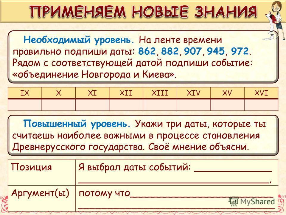 Необходимый уровень. На ленте времени правильно подпиши даты: 862, 882, 907, 945, 972. Рядом с соответствующей датой подпиши событие: «объединение Новгорода и Киева». IXXXIXIIXIIIXIVXVXVI ПозицияЯ выбрал даты событий: _____________ __________________