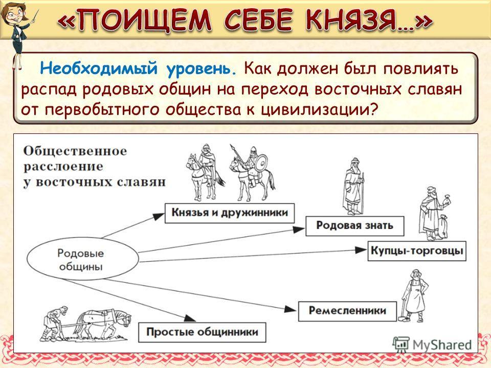 Необходимый уровень. Как должен был повлиять распад родовых общин на переход восточных славян от первобытного общества к цивилизации?