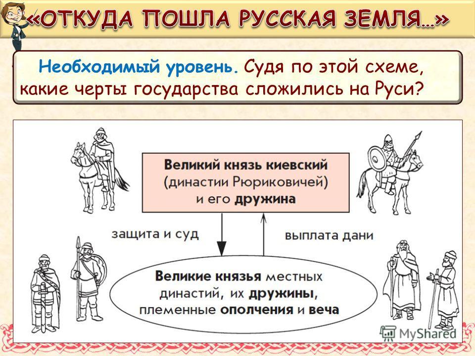 Необходимый уровень. Судя по этой схеме, какие черты государства сложились на Руси?
