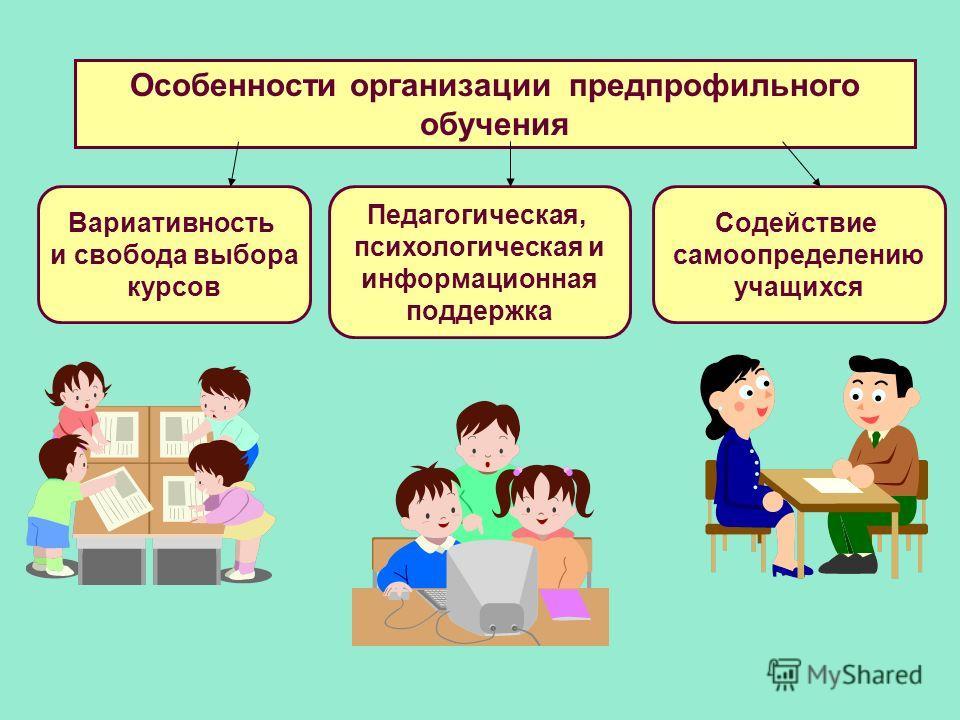 Педагогическая, психологическая и информационная поддержка Особенности организации предпрофильного обучения Вариативность и свобода выбора курсов Содействие самоопределению учащихся