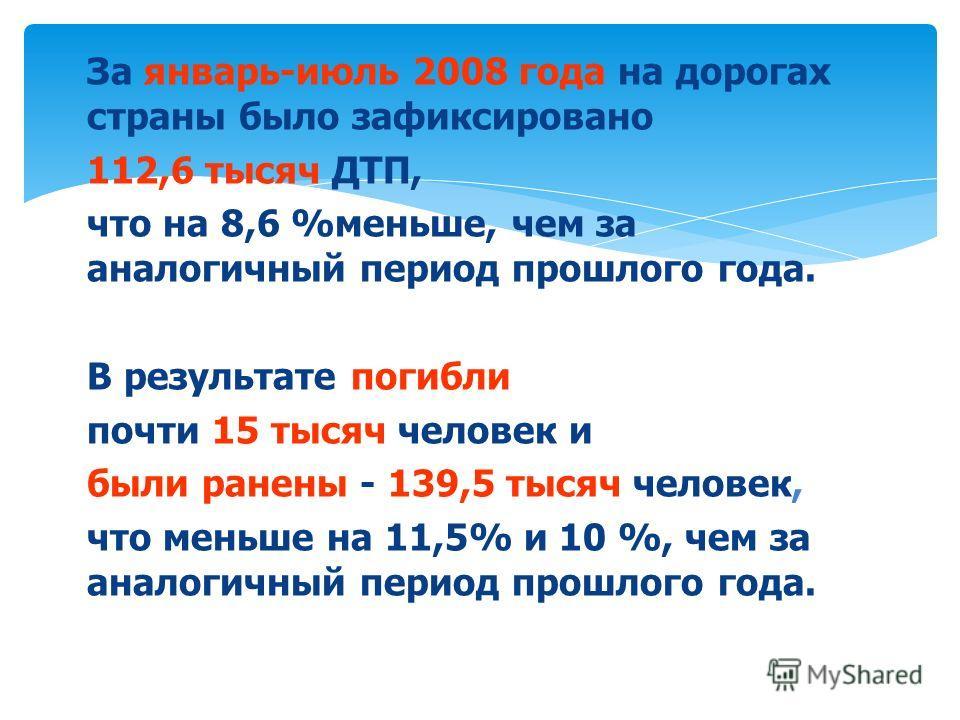 За январь-июль 2008 года на дорогах страны было зафиксировано 112,6 тысяч ДТП, что на 8,6 %меньше, чем за аналогичный период прошлого года. В результате погибли почти 15 тысяч человек и были ранены - 139,5 тысяч человек, что меньше на 11,5% и 10 %, ч