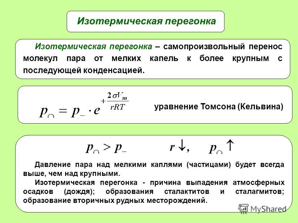 23 Изотермическая перегонка уравнение Томсона (Кельвина) Изотермическая перегонка – самопроизвольный перенос молекул пара от мелких капель к более крупным с последующей конденсацией. Давление пара над мелкими каплями (частицами) будет всегда выше, че