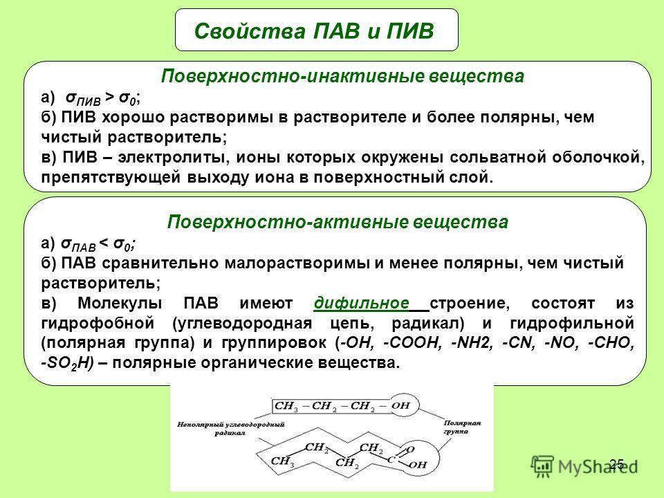 25 Свойства ПАВ и ПИВ Поверхностно-инактивные вещества а) σ ПИВ > σ 0 ; б) ПИВ хорошо растворимы в растворителе и более полярны, чем чистый растворитель; в) ПИВ – электролиты, ионы которых окружены сольватной оболочкой, препятствующей выходу иона в п