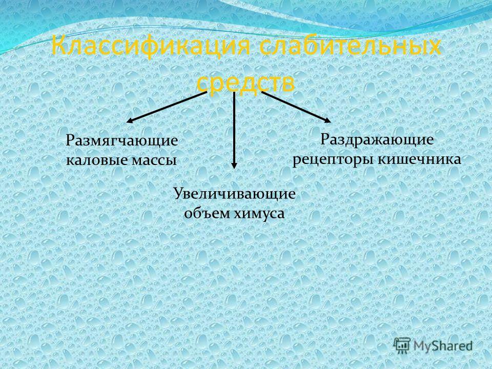 Классификация слабительных средств Размягчающие каловые массы Увеличивающие объем химуса Раздражающие рецепторы кишечника