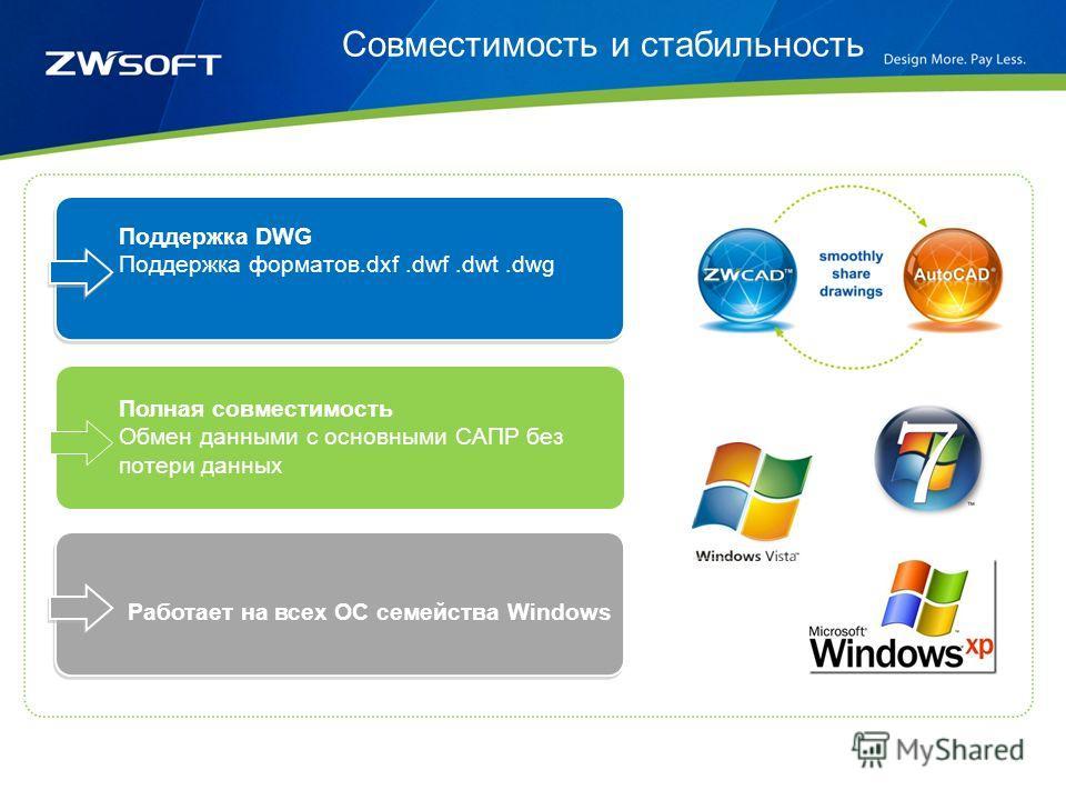 Работает на всех OС семейства Windows Полная совместимость Обмен данными с основными САПР без потери данных Поддержка DWG Поддержка форматов.dxf.dwf.dwt.dwg Совместимость и стабильность
