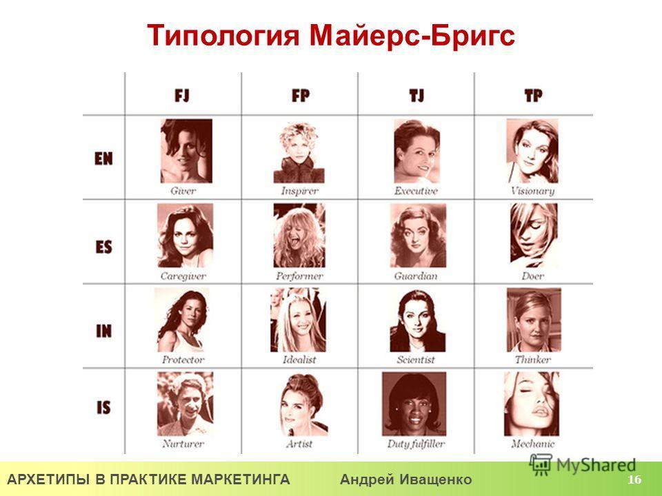 АРХЕТИПЫ В ПРАКТИКЕ МАРКЕТИНГА Андрей Иващенко 16 Типология Майерс-Бригс