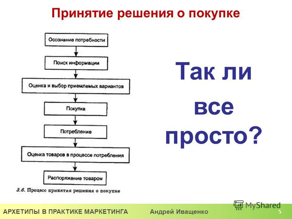 АРХЕТИПЫ В ПРАКТИКЕ МАРКЕТИНГА Андрей Иващенко 5 Принятие решения о покупке Так ли все просто?
