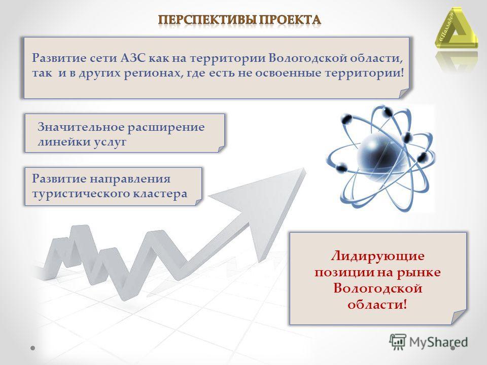 « Палладе » Развитие сети АЗС как на территории Вологодской области, так и в других регионах, где есть не освоенные территории! Значительное расширение линейки услуг Лидирующие позиции на рынке Вологодской области! Развитие направления туристического