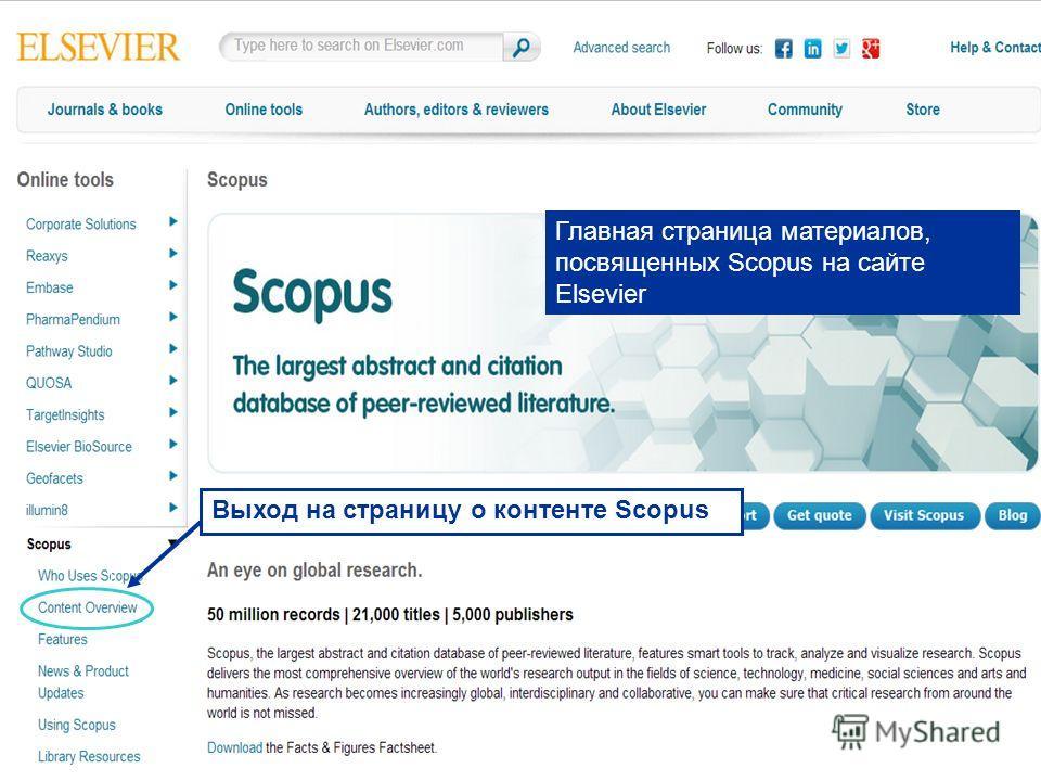 http://www.elsevier.com/online-tools/scopus Главная страница материалов, посвященных Scopus на сайте Elsevier Выход на страницу о контенте Scopus