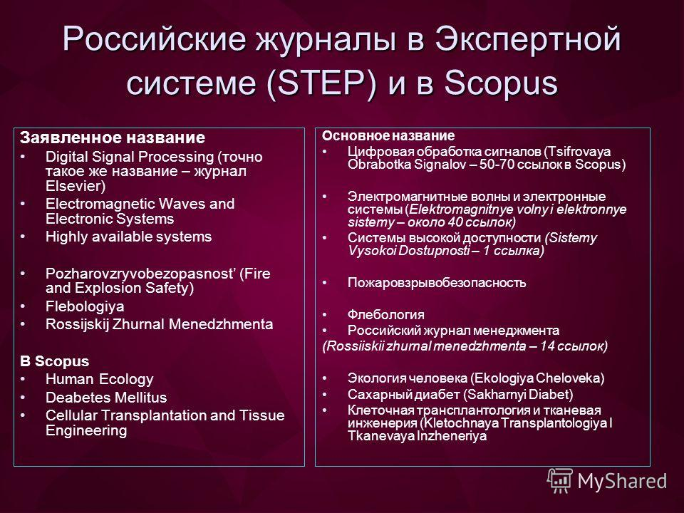 Российские журналы в Экспертной системе (STEP) и в Scopus Заявленное название Digital Signal Processing (точно такое же название – журнал Elsevier) Electromagnetic Waves and Electronic Systems Highly available systems Pozharovzryvobezopasnost (Fire a