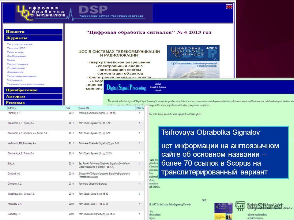 Tsifrovaya Obrabolka Signalov нет информации на англоязычном сайте об основном названии – более 70 ссылок в Scopus на транслитерированный вариант
