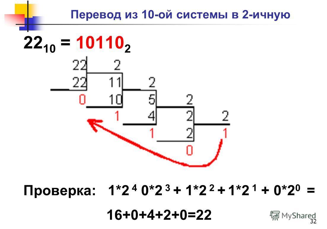 Перевод из 10-ой системы в 2-ичную 22 10 = 10110 2 Проверка: 1*2 4 0*2 3 + 1*2 2 + 1*2 1 + 0*2 0 = 16+0+4+2+0=22 32