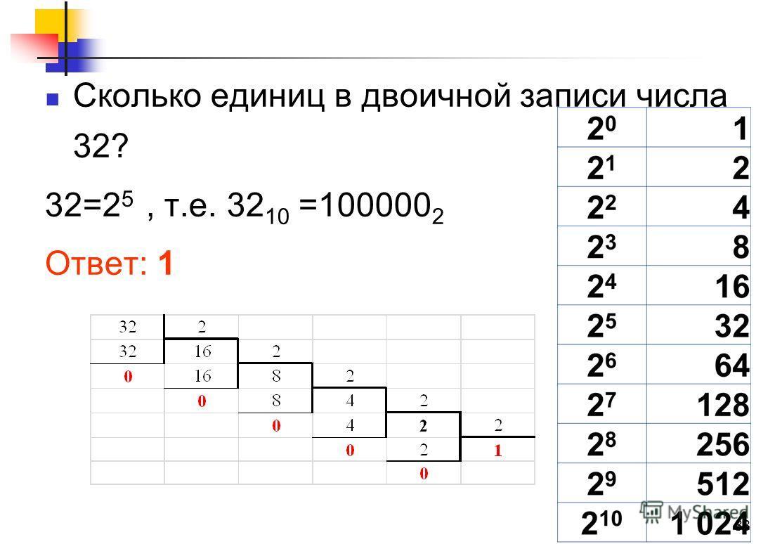 Сколько единиц в двоичной записи числа 32? 32=2 5, т.е. 32 10 =100000 2 Ответ: 1 33