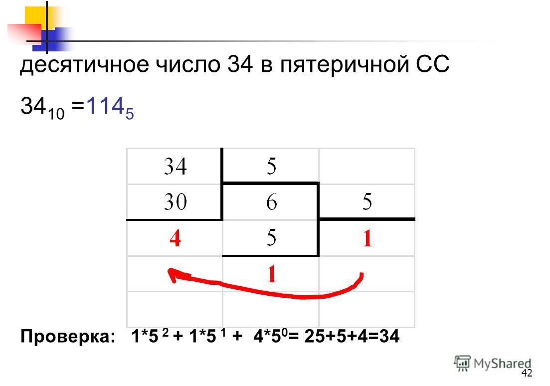 десятичное число 34 в пятеричной СС 34 10 =114 5 Проверка: 1*5 2 + 1*5 1 + 4*5 0 = 25+5+4=34 42