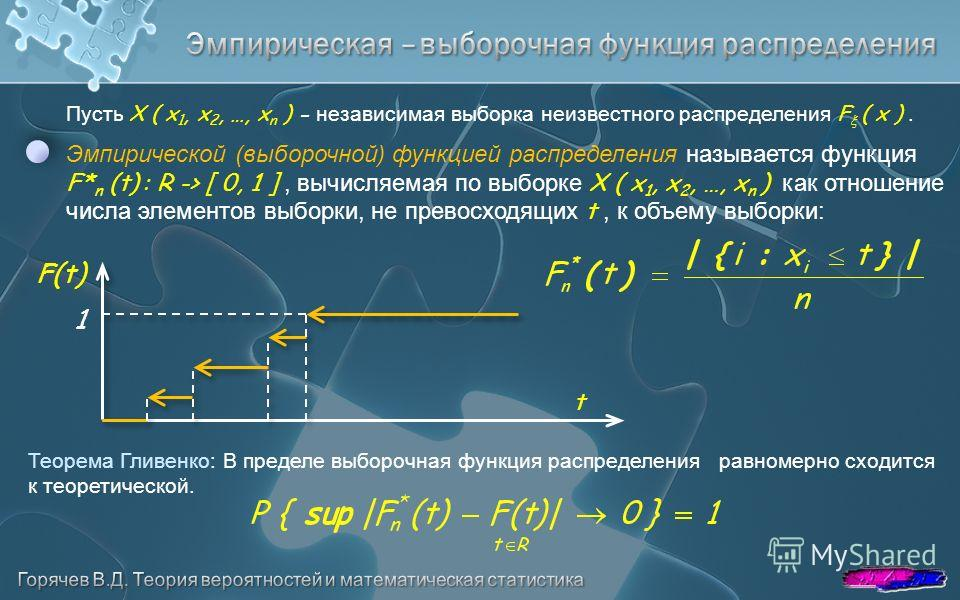 Пусть X ( x 1, x 2, …, x n ) - независимая выборка неизвестного распределения F ( x ). Теорема Гливенко: В пределе выборочная функция распределения равномерно сходится к теоретической. Эмпирической (выборочной) функцией распределения называется функц