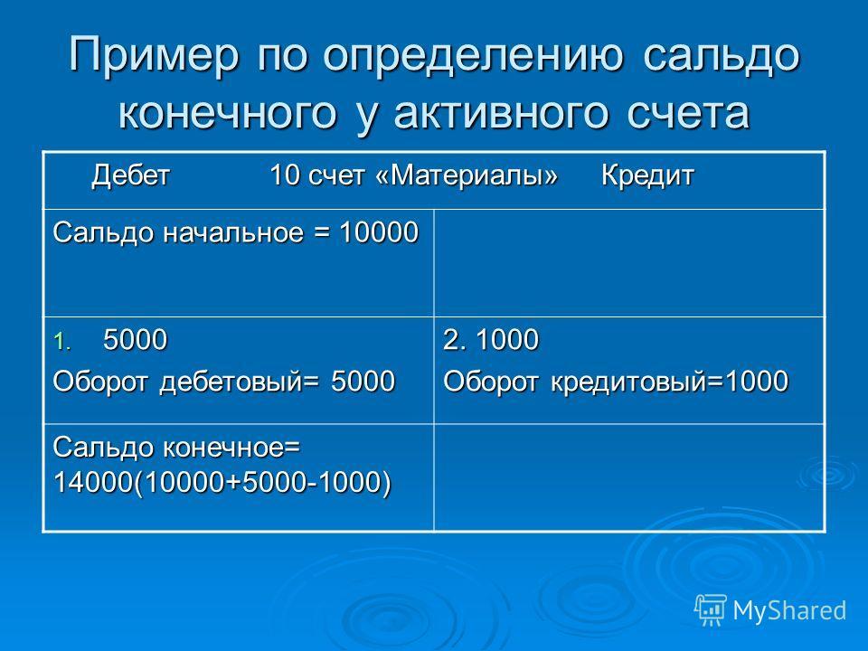 Пример по определению сальдо конечного у активного счета Дебет 10 счет «Материалы» Кредит Дебет 10 счет «Материалы» Кредит Сальдо начальное = 10000 1. 5000 Оборот дебетовый= 5000 2. 1000 Оборот кредитовый=1000 Сальдо конечное= 14000(10000+5000-1000)