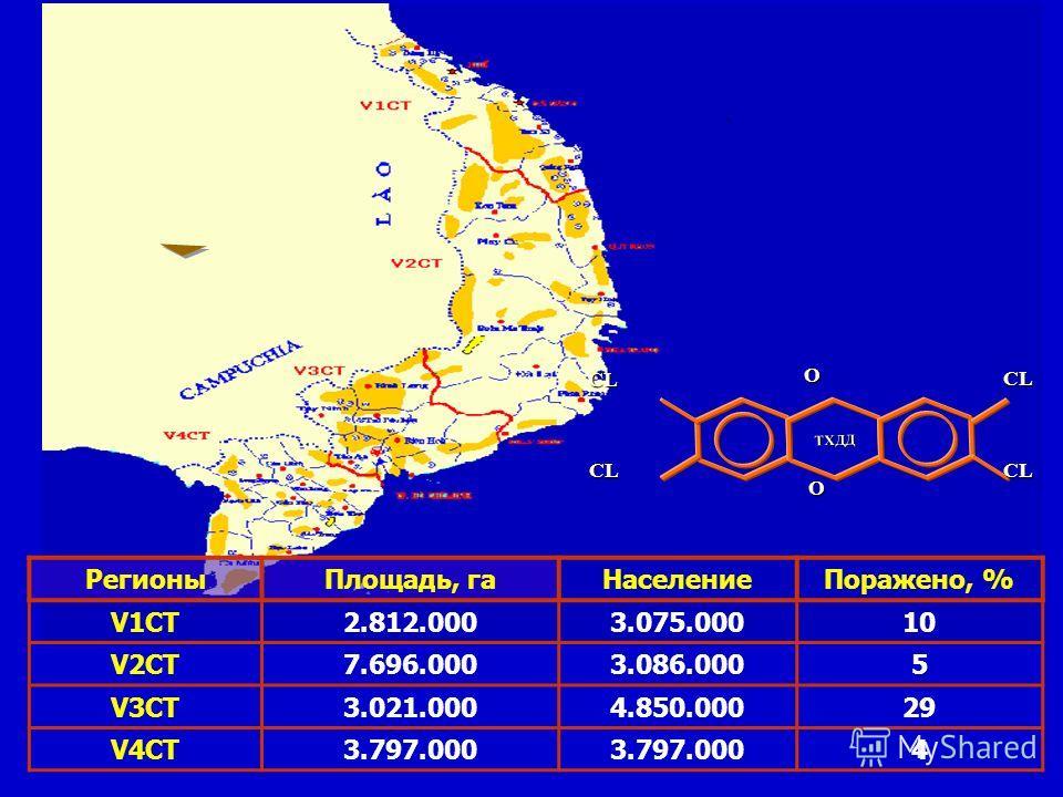 ТХДДOO CL CL CL CL РегионыПлощадь, гаНаселениеПоражено, % V1CT2.812.0003.075.00010 V2CT7.696.0003.086.0005 V3CT3.021.0004.850.00029 V4CT3.797.000 4