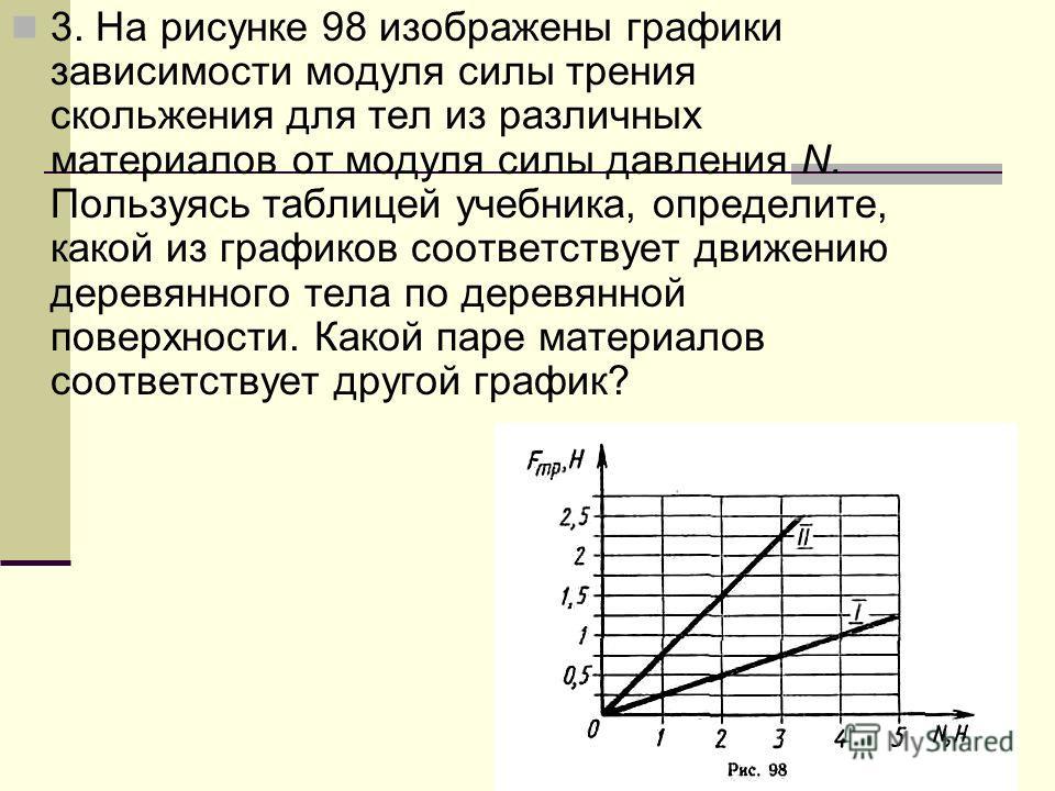 3. На рисунке 98 изображены графики зависимости модуля силы трения скольжения для тел из различных материалов от модуля силы давления N. Пользуясь таблицей учебника, определите, какой из графиков соответствует движению деревянного тела по деревянной