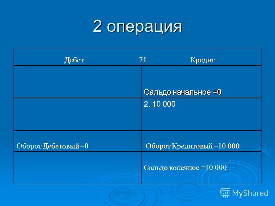 2 операция Дебет 71 Кредит Сальдо начальное =0 2. 10 000 Оборот Дебетовый =0 Оборот Кредитовый =10 000 Сальдо конечное =10 000
