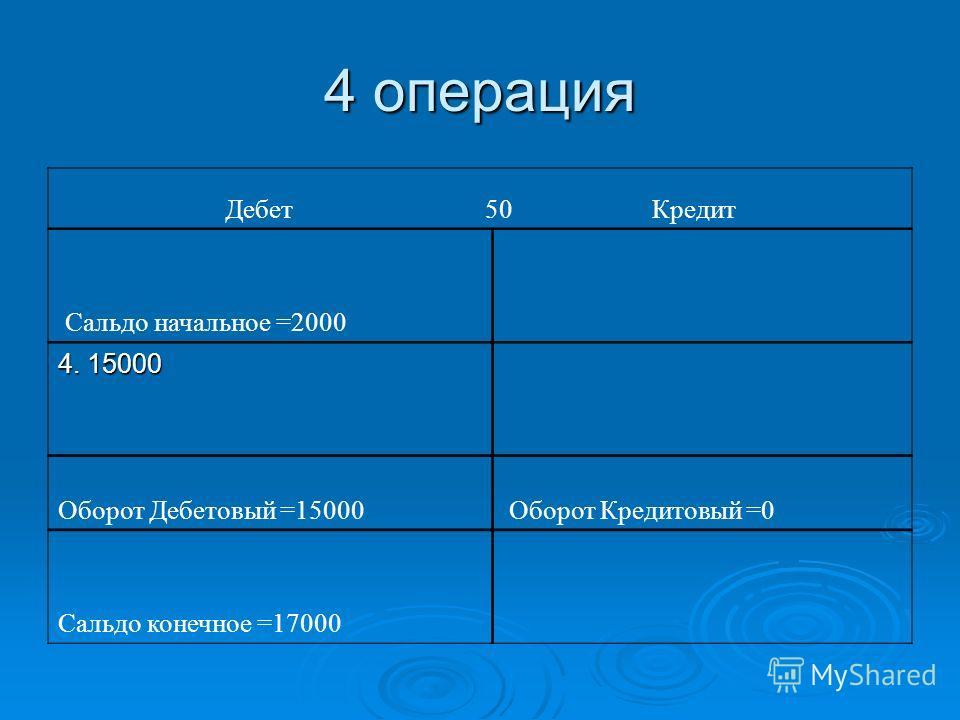 4 операция Дебет 50 Кредит Сальдо начальное =2000 4. 15000 Оборот Дебетовый =15000 Оборот Кредитовый =0 Сальдо конечное =17000