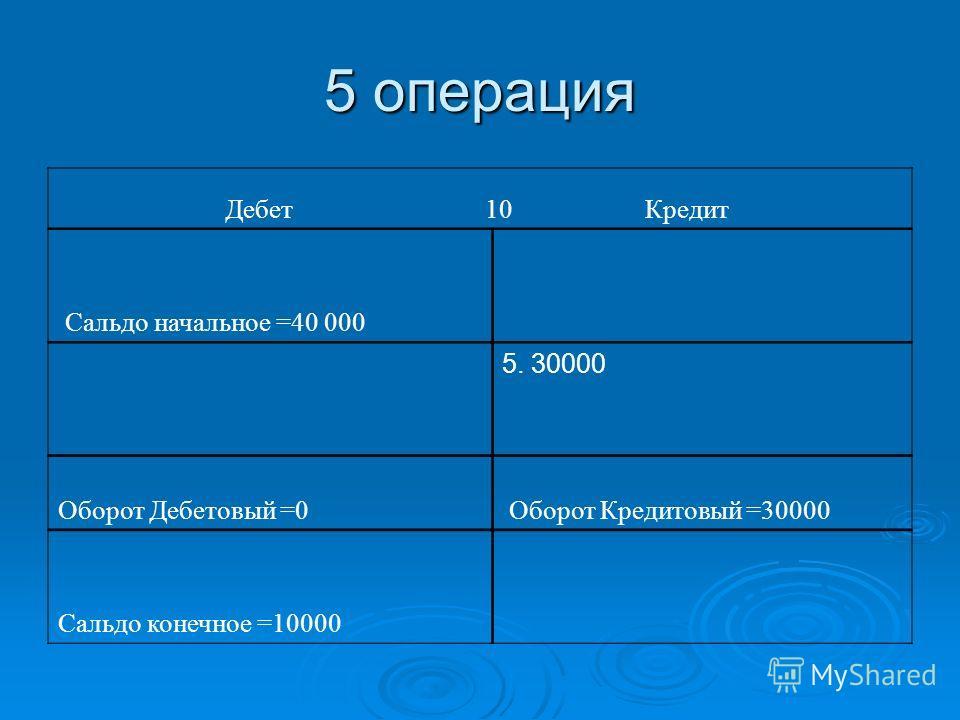 5 операция Дебет 10 Кредит Сальдо начальное =40 000 5. 30000 Оборот Дебетовый =0 Оборот Кредитовый =30000 Сальдо конечное =10000