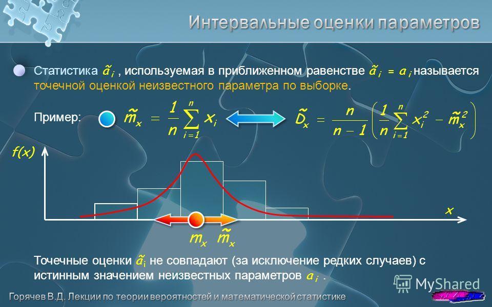 Статистика ã i, используемая в приближенном равенстве ã i = a i называется точечной оценкой неизвестного параметра по выборке. Пример: x f(x) Точечные оценки ã i не совпадают (за исключение редких случаев) с истинным значением неизвестных параметров