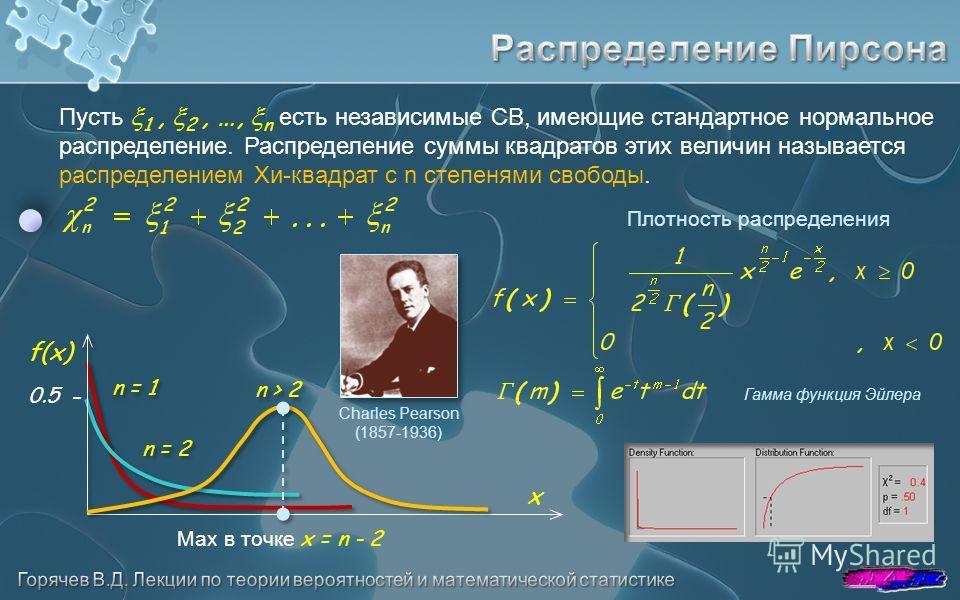 Пусть 1, 2, …, n есть независимые СВ, имеющие стандартное нормальное распределение. Распределение суммы квадратов этих величин называется распределением Хи-квадрат с n степенями свободы. x f(x) n = 2 n = 1 n > 2 0.5 - Мах в точке x = n - 2 Гамма функ