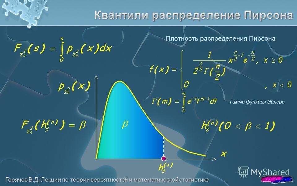 Гамма функция Эйлера Плотность распределения Пирсона