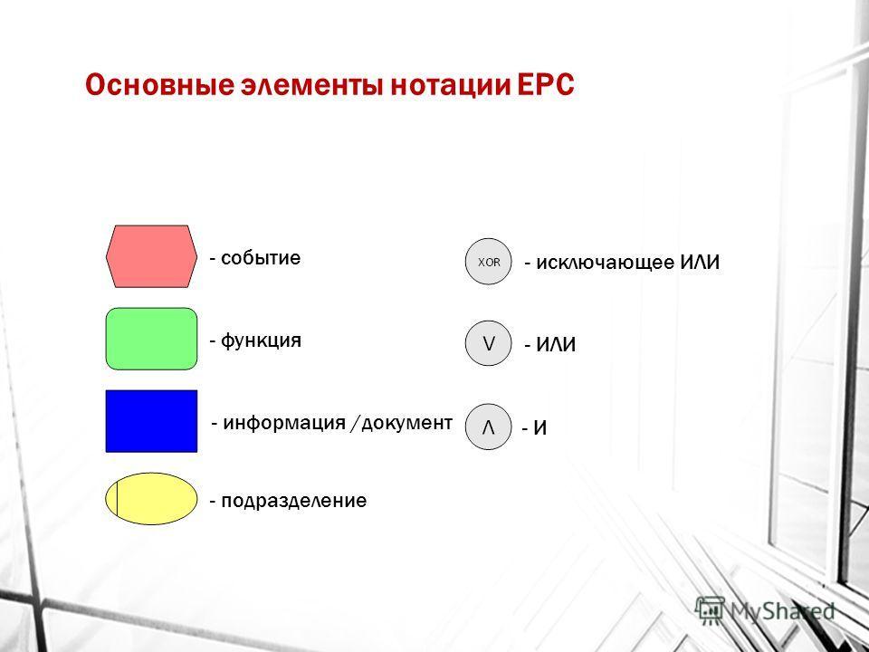 Основные элементы нотации EPC - событие - функция - информация /документ - подразделение - исключающее ИЛИ - И - ИЛИ